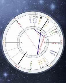 Natal Chart Astro Seek Solar Fire V9 Natal Chart Astrolabe Astrology Free Birth