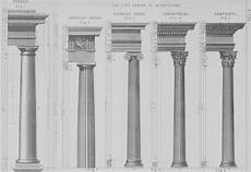 Column Types Types Of Columns And Architecture S Classical Order