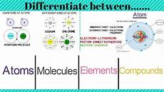 Molecule Vs Atom Difference Between Atoms Molecules Elements Amp Compounds