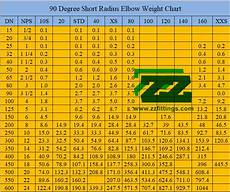 Elbow Thickness Chart 90 Degree Elbow Weight Calculation Formula And Chart
