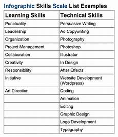List Of Technical Skills Examples Final Test Parts 1 3 Visual Communication Resources