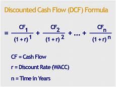 Discount Cash Flow Model Discounted Cash Flow Valuation Model 5 Steps Spreadsheet