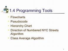 Concord 4 Programming Chart Flowcharts