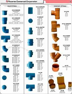 Pvc Pipe Fittings Chart Plumbing Pipe Fittings Pvc Plumbing Sanitary Fittings