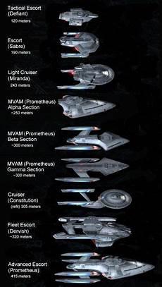 Online Ship Size Comparison Chart Star Trek Online Ships Ship Size Comparison Chart