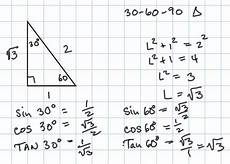 Basic Trig Functions Chart Precalculus Notes Trig 3
