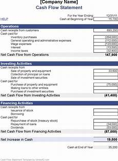 How To Create A Statement Of Cash Flows Cash Flow Statement Template Excel With Images Cash