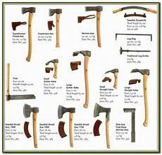 Aus Pin Werkzeug by Pin Auf Werkzeug
