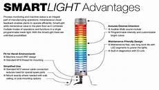 Balluff Smart Light Programming Balluff Bni0072 309 X 60 Mm Smart Light Control