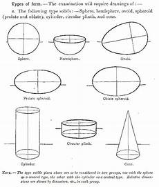 Type Of Forms How To Draw Different Types Of Shapes Adn Forms And How To