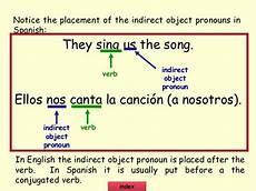 Indirect Object Pronouns Spanish Indirect Object Pronouns 2
