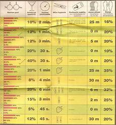 Different Breast Sizes Chart Women Breast Size Chart