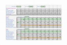 Production Schedule Excel 30 Production Scheduling Templates Pdf Doc Excel