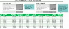 Amortization Schedule Calculator Loan Amortization Schedule Calculator Template Sample