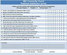 Employee Feedback Survey 8 Things To Consider When Soliciting Employee Feedback