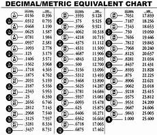 Millimeter To Decimal Chart Search Results For Printable Metric Conversion Chart