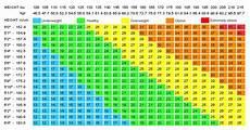 Bmi Chart Body Mass Index And Health Bmi My Tropicana Slim