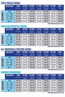 Nitro Snowboards Size Chart How To Choose A Snowboard