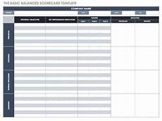Employee Performance Scorecard Template Excel Balanced Scorecard Examples And Templates Smartsheet