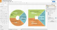 Value Proposition Examples Create A Value Proposition Canvas With Draw Io Draw Io