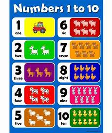 Alphabet And Number Wall Charts A3 Numbers 1 To 10 Blue Childrens Wall Chart Kids Poster