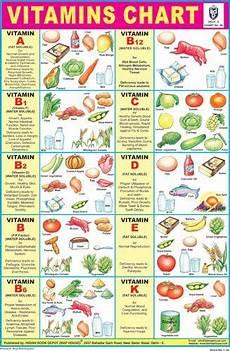 Vitamin C In Vegetables Chart Vitamins Chart Diet Chart Health Diet Mineral Chart