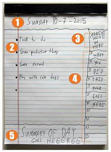 Do To Do List Five Analog To Do List Systems For Better Productivity