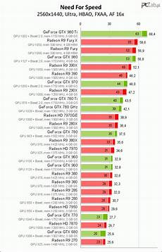 Graphics Card Speed Chart Pclabneed For Speed Graphics Card Benchmarks Anandtech