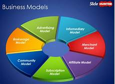 Types Of Businesses An Overview Of Different Types Of Business Models Small