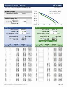 Credit Card Payment Plan Calculator Credit Card Balance Transfer Calculator For Excel