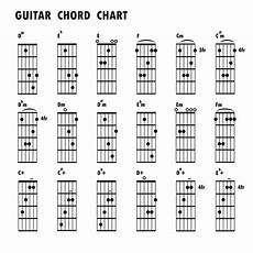 List Of Power Chords Chord Changing Exercises How To Smoothly Change Your Chords