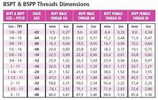 Bspt Thread Drill Size Chart Small Things I Have Made Cnc Bspp Threading