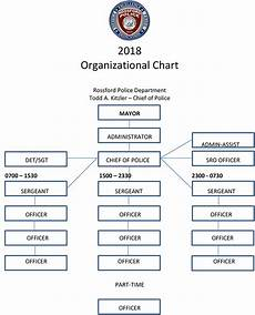 Police Chart Organizational Chart Rossford Police Department