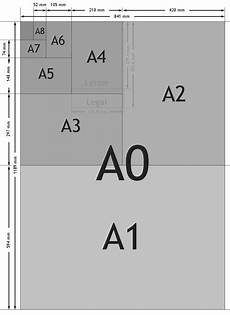 Letter Size Paper Dimensions Dimensions Of Paper Sizes Poster Printing And Distribution