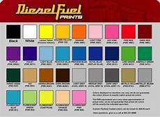Gasoline Color Chart Diesel Fuel Prints
