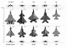 Fighter Aircraft Comparison Chart Comparison Of A Few Top End Fighter Aircraft Alongside