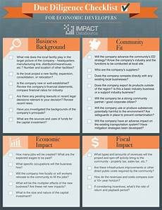 Acquisition Due Diligence Checklist Excel Due Diligence Checklist Impact Datasource