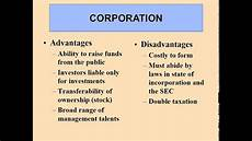 Type Of Forms Types Of Businesses And Forms Of Ownership Youtube