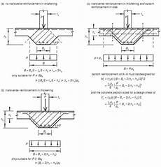 Builder S Engineer Bearing Pressure Design Semi Fexible