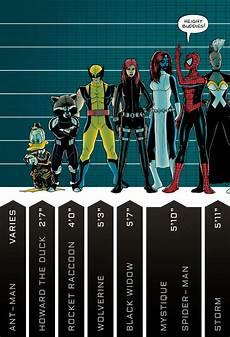 Superhero Movie Chart Toyhaven Superhero Height Chart Infographic Aleksandra