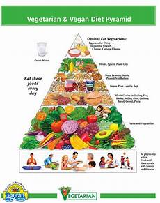 Diet Chart For Non Vegetarian The Healthy Vegetarian Amp Vegan Food Pyramid Infographic
