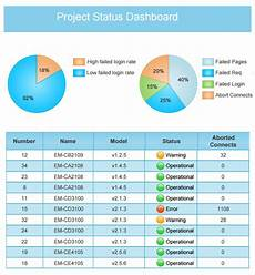 Powerpoint Update Template Weekly Project Status Report Template Powerpoint The