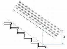 altezza corrimano scala parapetti permanenti requisiti dimensionali geometrici
