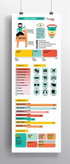 Visual Cvs 17 Awesome Examples Of Creative Cvs Resumes Guru