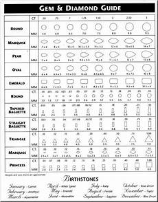 Pear Shaped Diamond Mm Size Chart Diamond Chart Actual Diamond Size Print This Page To