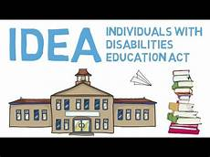 education ideas individuals with disabilities education act explained