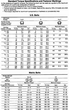 Torque Value Chart For Ss Bolts Repair Guides