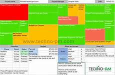 Heat Maps In Excel Heatmap Excel Template Downloads Free Project Management