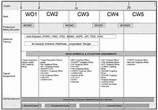 Military Police Career Progression Chart The 131a Talent Management Gap An Example Of Re Thinking