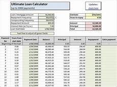 Adjustable Amortization Schedule Ultimate Loan Calculator In Excel Smart Ekits